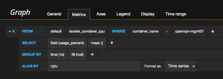 grafana_configure